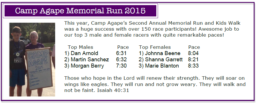 Memorial-Fun-Run-2015-Results